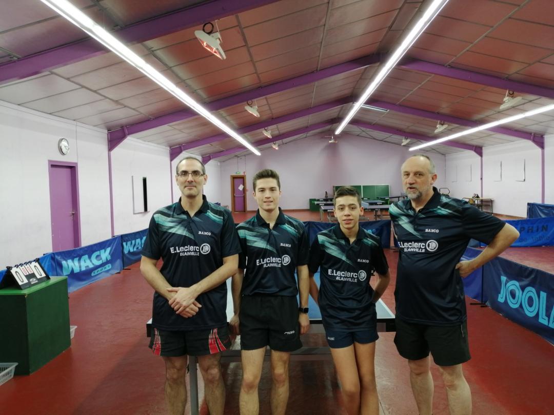 Equipe R4 (équipe 2)