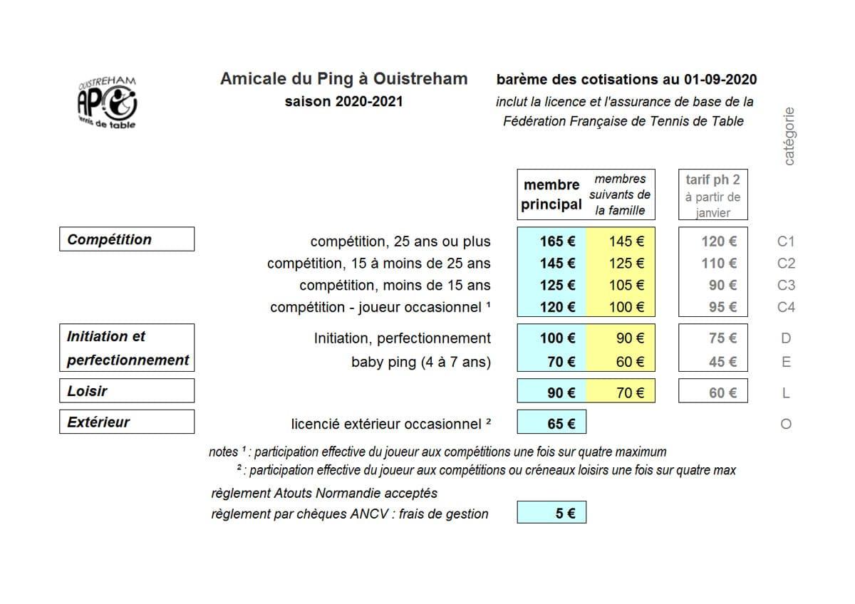 Barème de cotisations 2020-2021 de l'APO