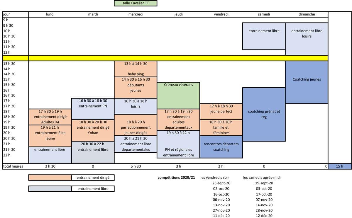 Les créneaux horaires pour les cours de l'APO
